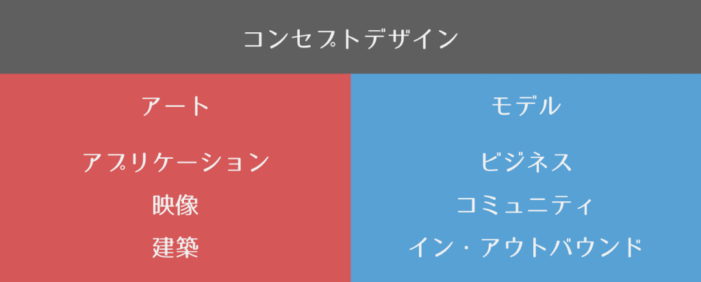 Office P コンセプト デザイン ブランディング 東京